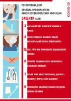 Памятка Правила профилактики новой коронавирусной инфекции